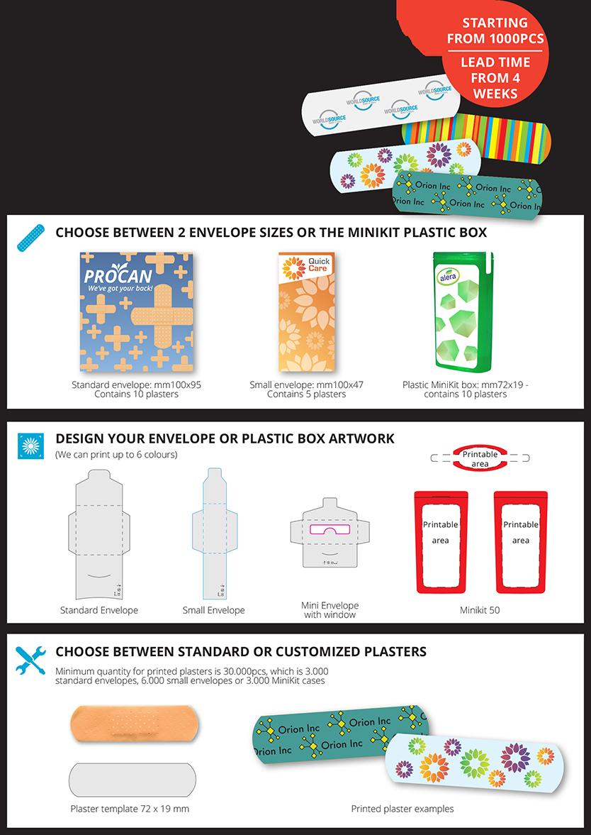 plasturi personalizati